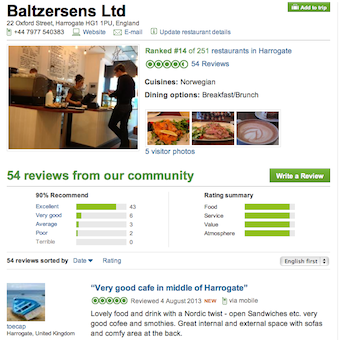 A screenshot of the Baltzersen's tripadvisor page to explain the competitive offer of the business.