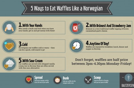 Infographic of % ways to eat Waffles like a Norwegian for Scandinavian Cafe Baltzersen's in Harrogate